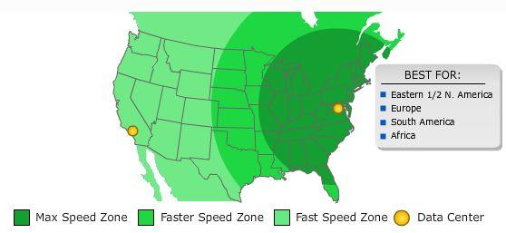 InMotion Hosting East Speed Zone