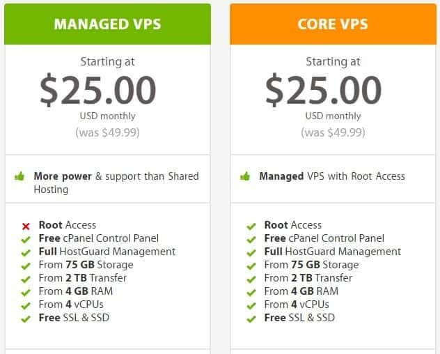 Planos de VPS na Black Friday A2 Hosting 2017
